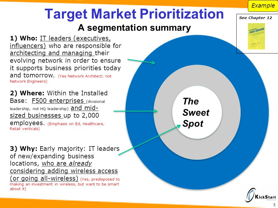 Target Market Prioritization A segmentation summary The Sweet Spot 1) Who: IT leaders (executives, influencers) who are responsible for architecting a