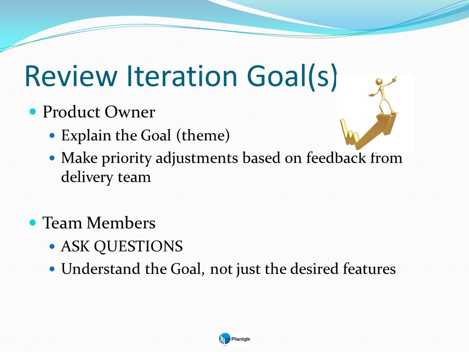 Review Iteration Goal(s) Product Owner Explain the Goal (theme) Make priority adjustments based on feedback from delivery team Team Members ASK QUESTI