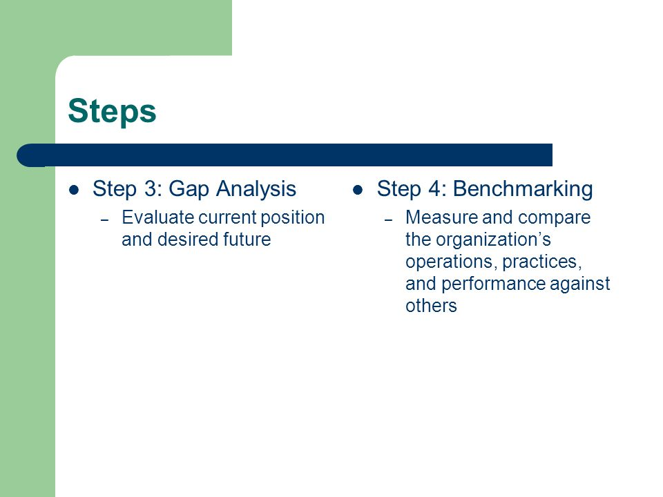 Steps Step 3: Gap Analysis – Evaluate current position and desired future Step 4: Benchmarking – Measure and compare the organizations operations, practices, and performance against others