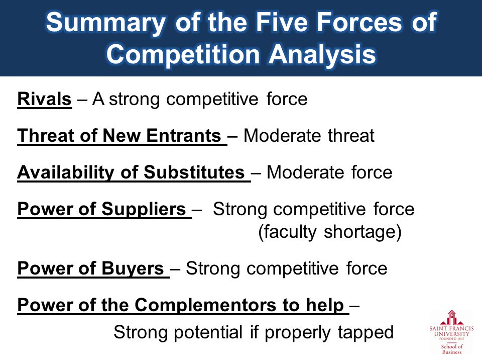 Rivals – A strong competitive force Threat of New Entrants – Moderate threat Availability of Substitutes – Moderate force Power of Suppliers – Strong competitive force (faculty shortage) Power of Buyers – Strong competitive force Power of the Complementors to help – Strong potential if properly tapped