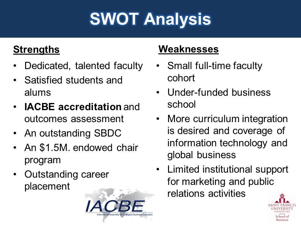 Strengths Dedicated, talented faculty Satisfied students and alums IACBE accreditation and outcomes assessment An outstanding SBDC An $1.5M.