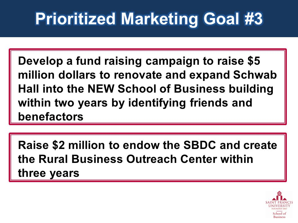 Develop a fund raising campaign to raise $5 million dollars to renovate and expand Schwab Hall into the NEW School of Business building within two years by identifying friends and benefactors Raise $2 million to endow the SBDC and create the Rural Business Outreach Center within three years