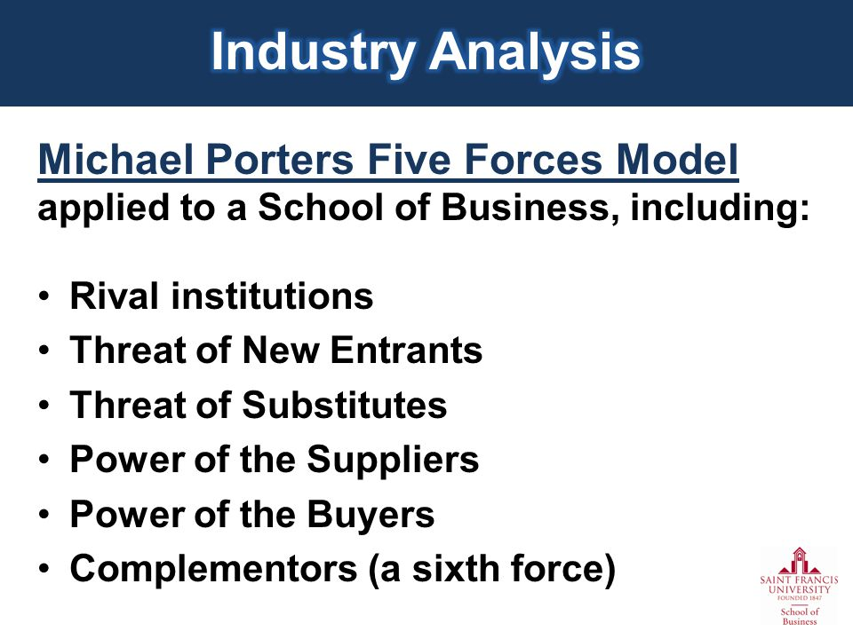 Michael Porters Five Forces Model applied to a School of Business, including: Rival institutions Threat of New Entrants Threat of Substitutes Power of the Suppliers Power of the Buyers Complementors (a sixth force)