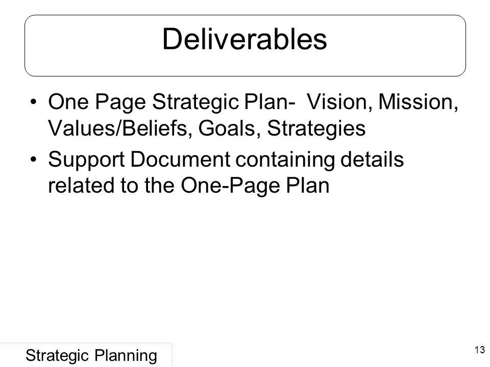 Jim Shipley & Associates, Inc. December 2005 13 Deliverables One Page Strategic Plan- Vision, Mission, Values/Beliefs, Goals, Strategies Support Docum