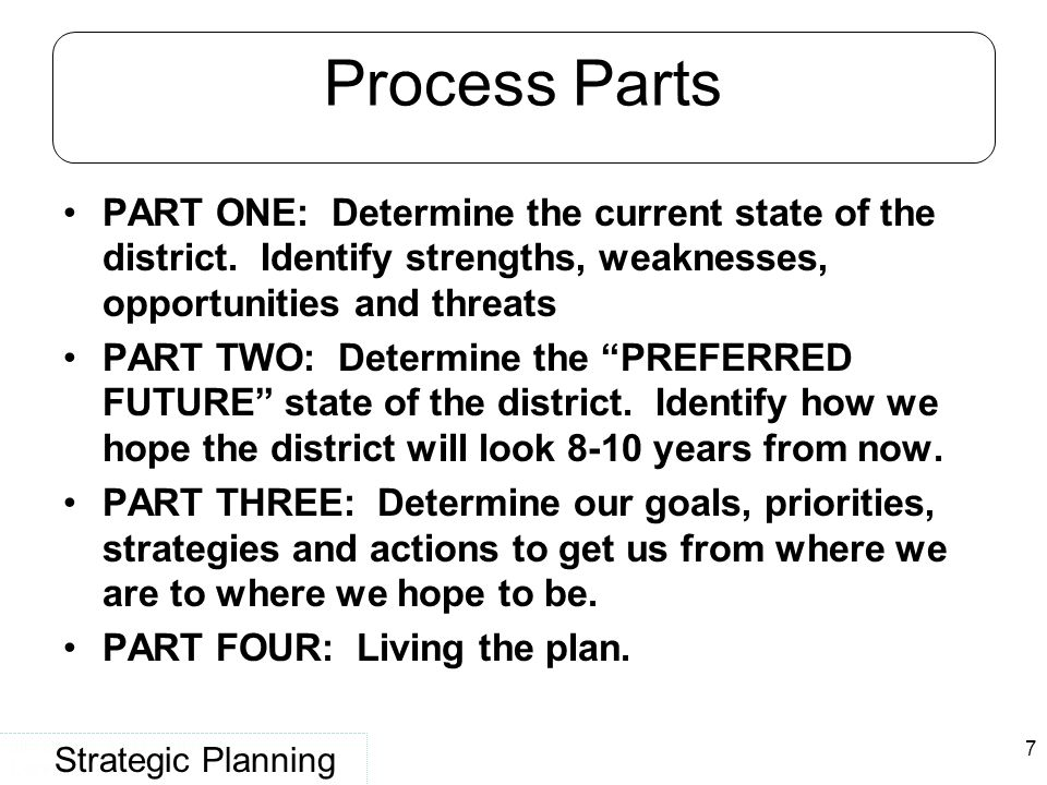 8 PART ONE: Determine the current state of the district State of District System Assessment Visit (Optional) District Self- Assessment Strengths Opportunities For Improvement Plan Team Data Retreat