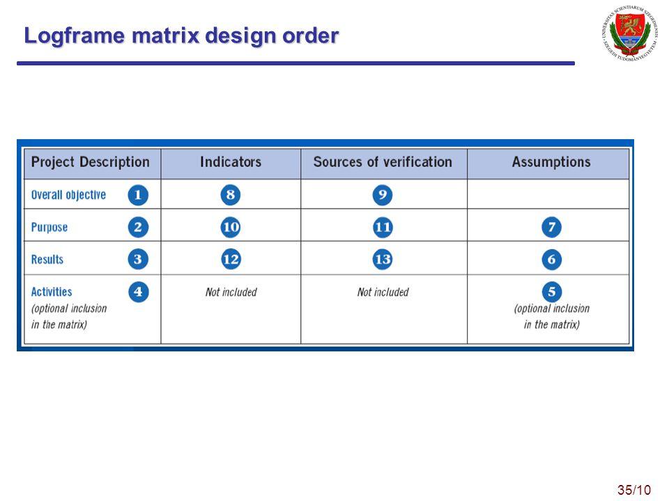 Logframe matrix design order 35/10