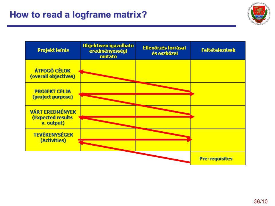 How to read a logframe matrix.