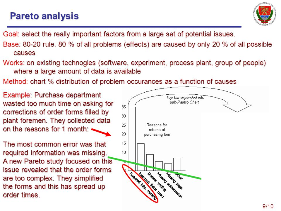 Pareto analysis Goal: select the really important factors from a large set of potential issues.