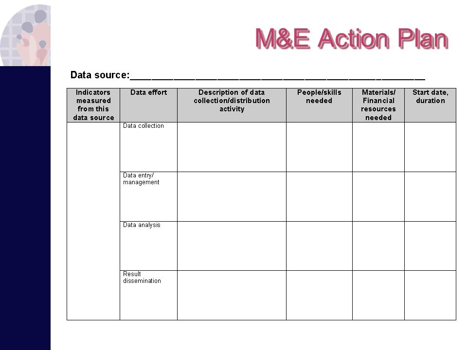 Exercise 7.1 Create an M&E Action Plan Review VCT Program Action Plan Example and using the blank template, create an M&E Action Plan for your program based on the indicators in your M&E framework.