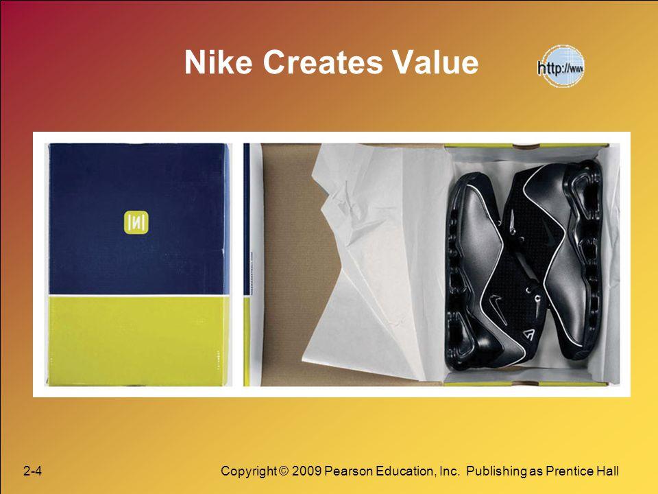 2-4Copyright © 2009 Pearson Education, Inc. Publishing as Prentice Hall Nike Creates Value