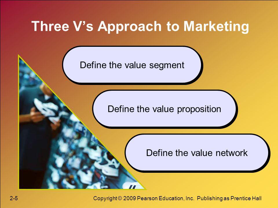 2-5Copyright © 2009 Pearson Education, Inc. Publishing as Prentice Hall Three Vs Approach to Marketing Define the value segment Define the value propo
