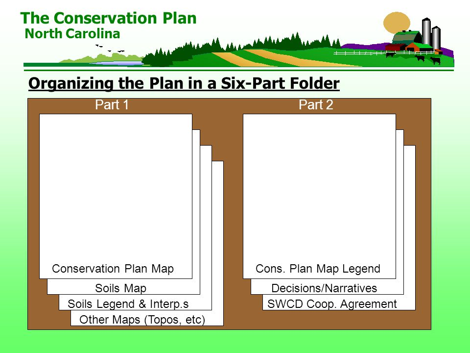 Organizing the Plan in a Six-Part Folder The Conservation Plan North Carolina Conservation Plan Map Soils Map Soils Legend & Interp.s Other Maps (Topos, etc) Cons.