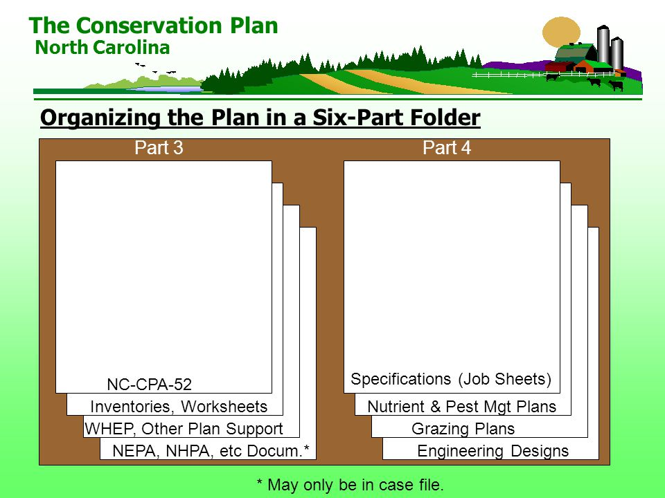 Organizing the Plan in a Six-Part Folder The Conservation Plan North Carolina Part 3Part 4 Specifications (Job Sheets) Nutrient & Pest Mgt Plans Grazing Plans NC-CPA-52 Inventories, Worksheets NEPA, NHPA, etc Docum.* WHEP, Other Plan Support Engineering Designs * May only be in case file.
