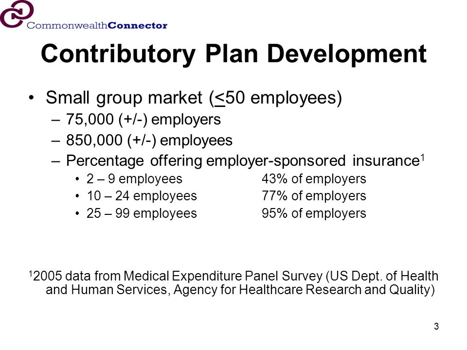3 Contributory Plan Development Small group market (<50 employees) –75,000 (+/-) employers –850,000 (+/-) employees –Percentage offering employer-sponsored insurance 1 2 – 9 employees43% of employers 10 – 24 employees77% of employers 25 – 99 employees95% of employers 1 2005 data from Medical Expenditure Panel Survey (US Dept.