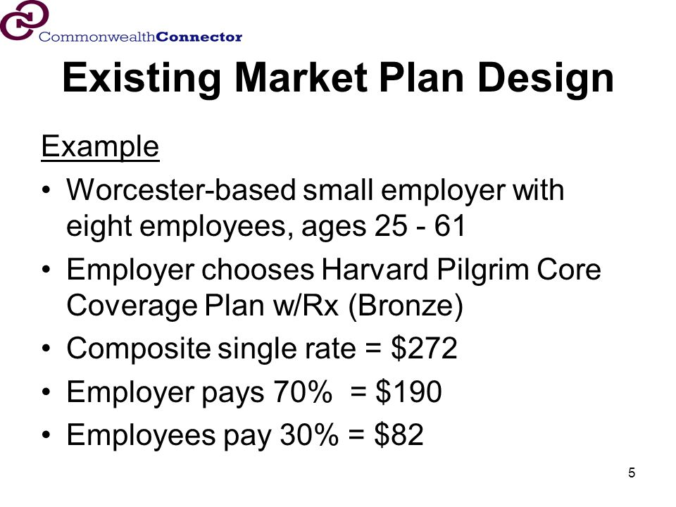 5 Existing Market Plan Design Example Worcester-based small employer with eight employees, ages 25 - 61 Employer chooses Harvard Pilgrim Core Coverage Plan w/Rx (Bronze) Composite single rate = $272 Employer pays 70% = $190 Employees pay 30% = $82
