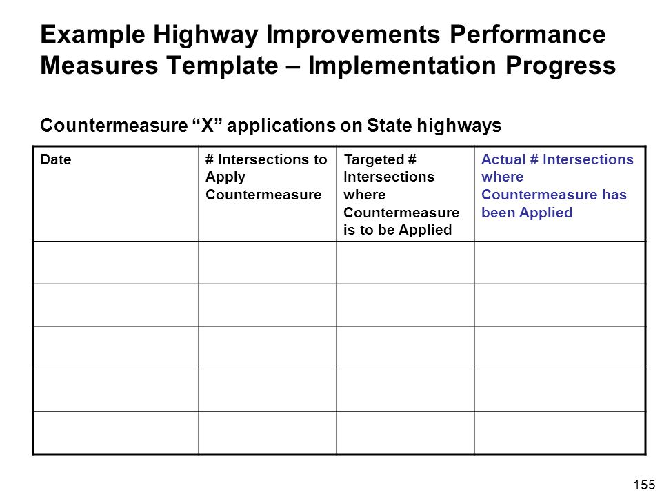 155 Example Highway Improvements Performance Measures Template – Implementation Progress Date# Intersections to Apply Countermeasure Targeted # Intersections where Countermeasure is to be Applied Actual # Intersections where Countermeasure has been Applied Countermeasure X applications on State highways
