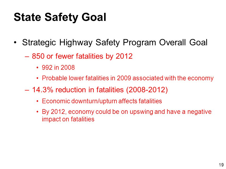 19 State Safety Goal Strategic Highway Safety Program Overall Goal –850 or fewer fatalities by 2012 992 in 2008 Probable lower fatalities in 2009 associated with the economy –14.3% reduction in fatalities (2008-2012) Economic downturn/upturn affects fatalities By 2012, economy could be on upswing and have a negative impact on fatalities