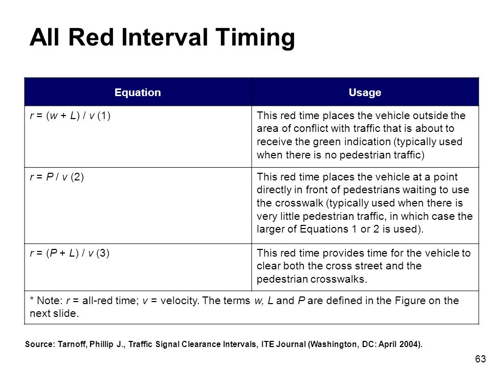 63 All Red Interval Timing EquationUsage r = (w + L) / v (1)This red time places the vehicle outside the area of conflict with traffic that is about to receive the green indication (typically used when there is no pedestrian traffic) r = P / v (2)This red time places the vehicle at a point directly in front of pedestrians waiting to use the crosswalk (typically used when there is very little pedestrian traffic, in which case the larger of Equations 1 or 2 is used).