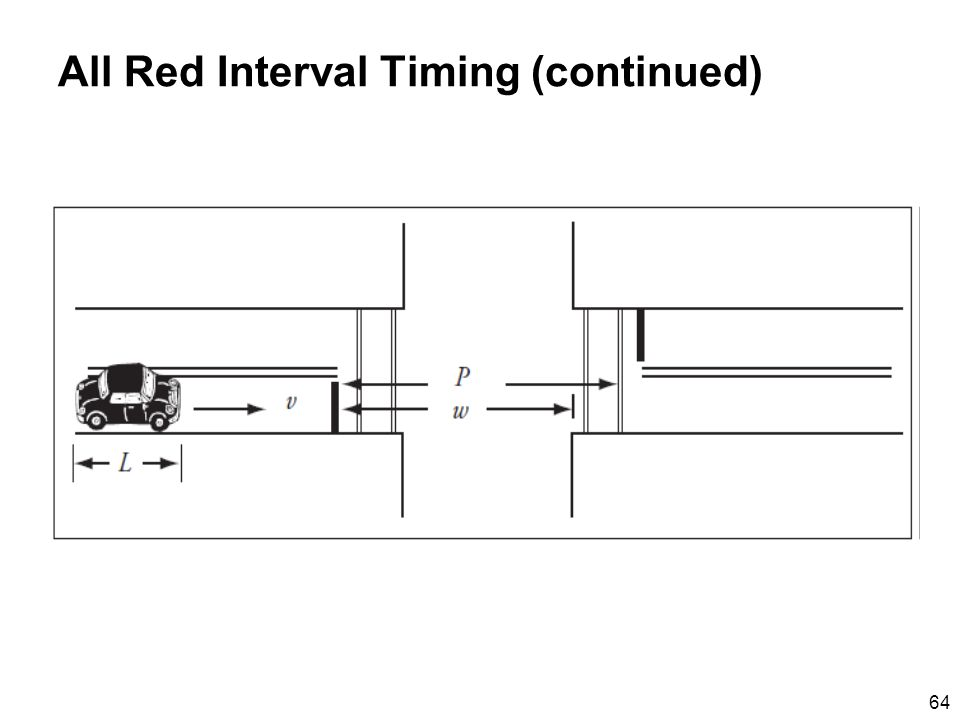 64 All Red Interval Timing (continued)