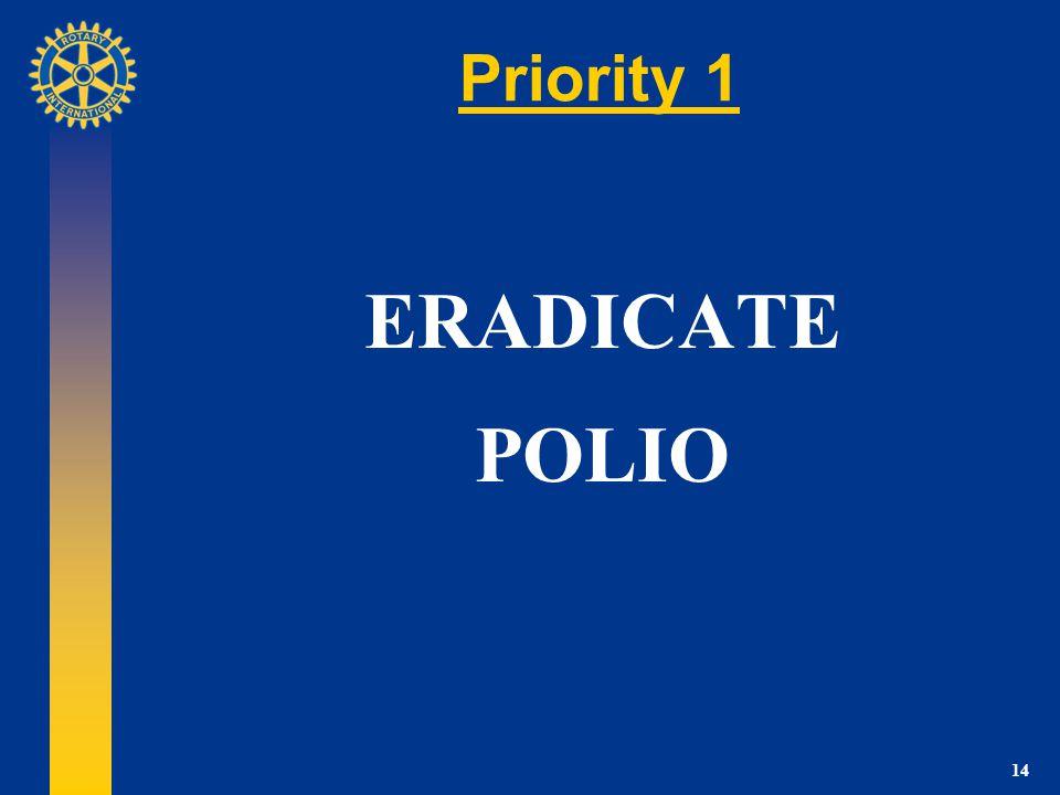 14 Priority 1 ERADICATE POLIO
