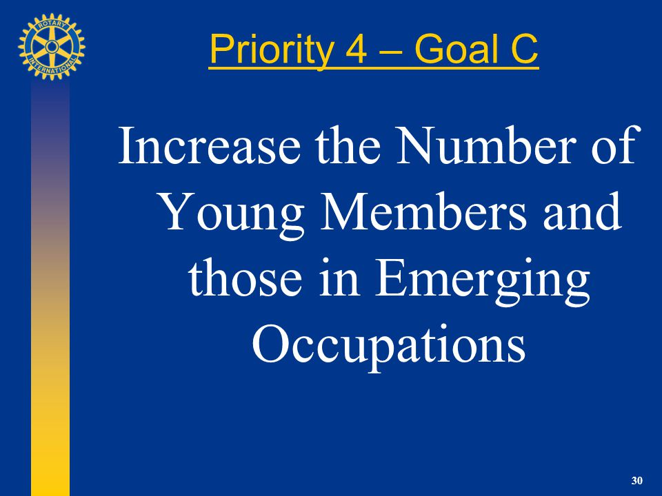 30 Priority 4 – Goal C Increase the Number of Young Members and those in Emerging Occupations