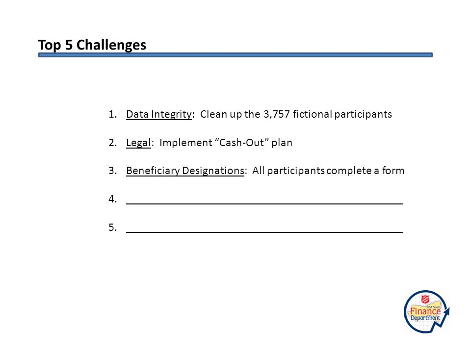 Top 5 Challenges 1.Data Integrity: Clean up the 3,757 fictional participants 2.Legal: Implement Cash-Out plan 3.Beneficiary Designations: All participants complete a form 4._______________________________________________ 5._______________________________________________