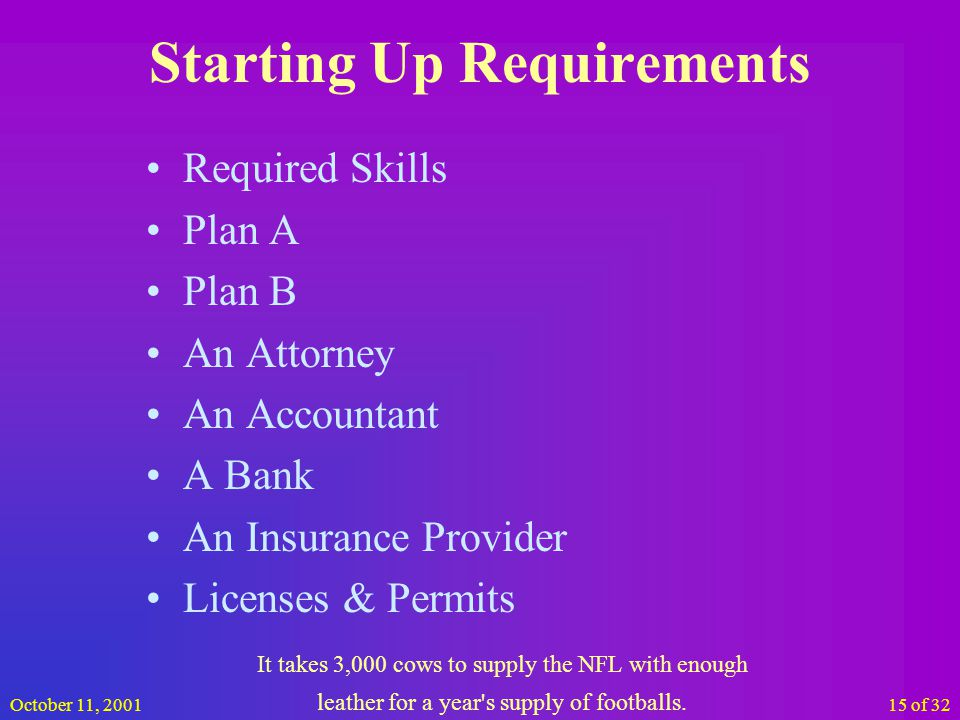 October 11, 200115 of 32 Starting Up Requirements Required Skills Plan A Plan B An Attorney An Accountant A Bank An Insurance Provider Licenses & Permits It takes 3,000 cows to supply the NFL with enough leather for a year s supply of footballs.