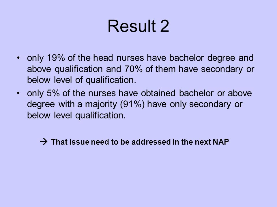 Result 2 only 19% of the head nurses have bachelor degree and above qualification and 70% of them have secondary or below level of qualification. only