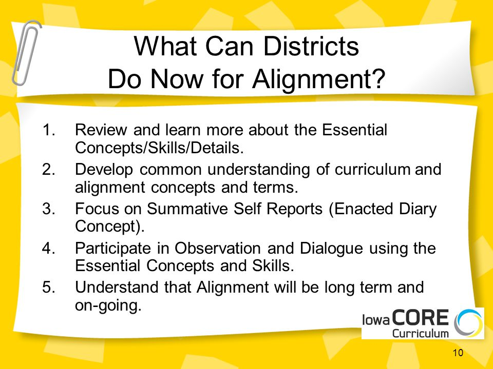 What Can Districts Do Now for Alignment? 1.Review and learn more about the Essential Concepts/Skills/Details. 2.Develop common understanding of curric