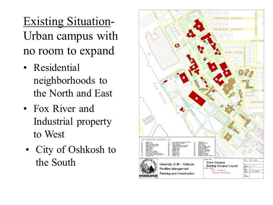 Existing Situation- Urban campus with no room to expand Residential neighborhoods to the North and East Fox River and Industrial property to West City of Oshkosh to the South