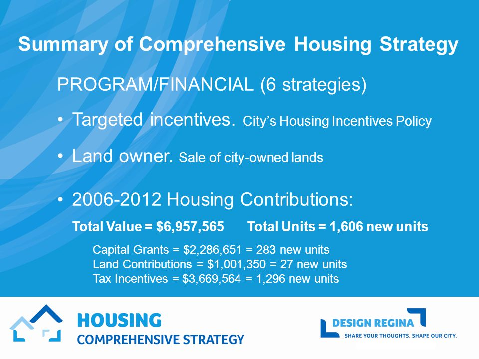 Summary of Comprehensive Housing Strategy PROGRAM/FINANCIAL (6 strategies) Targeted incentives.