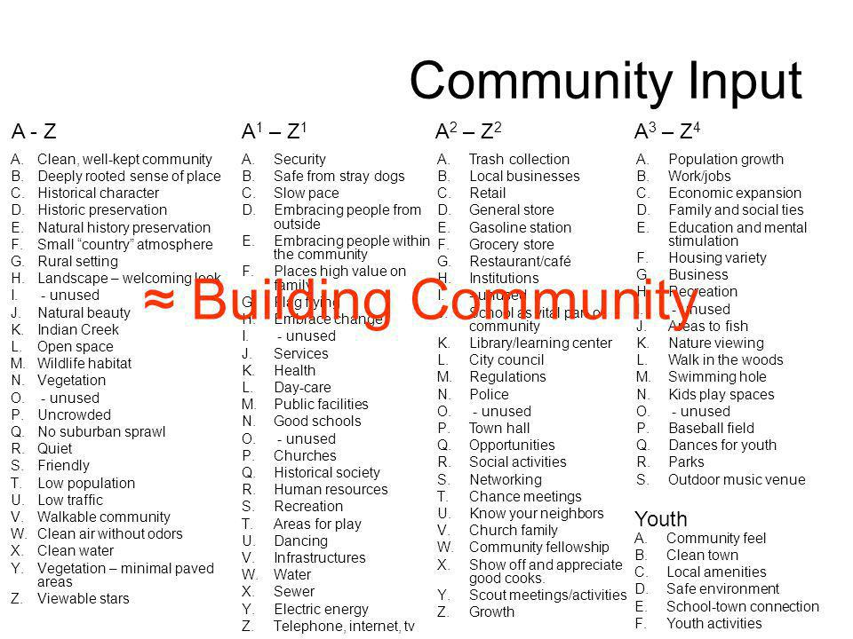 Community Input A.Clean, well-kept community B.Deeply rooted sense of place C.Historical character D.Historic preservation E.Natural history preservation F.Small country atmosphere G.Rural setting H.Landscape – welcoming look I.