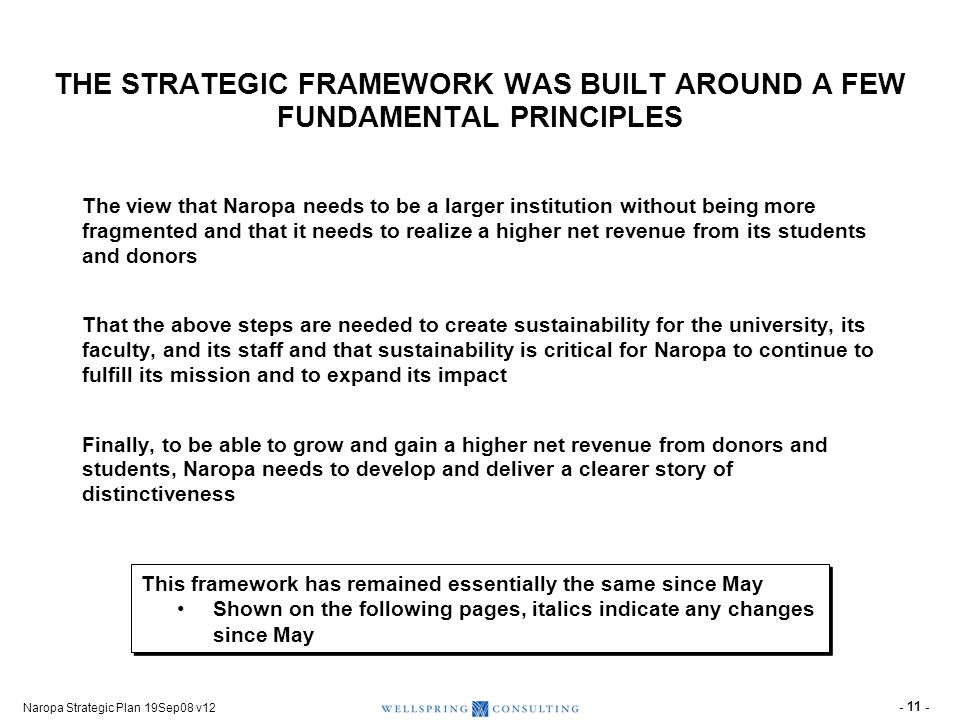 Naropa Strategic Plan 19Sep08 v12 - 11 - THE STRATEGIC FRAMEWORK WAS BUILT AROUND A FEW FUNDAMENTAL PRINCIPLES The view that Naropa needs to be a larg