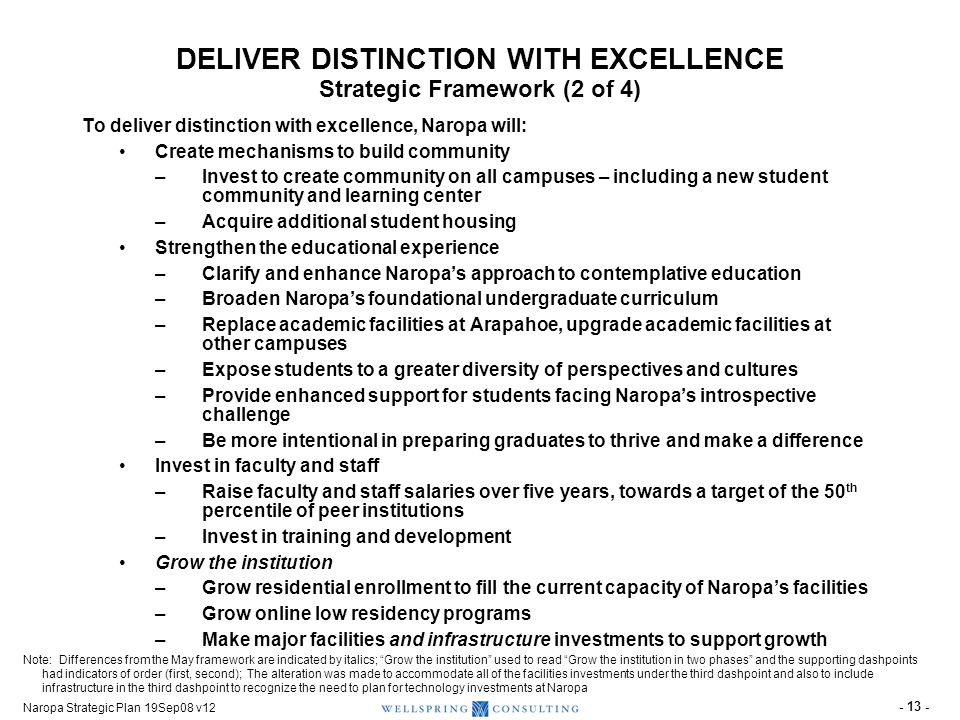 Naropa Strategic Plan 19Sep08 v12 - 13 - DELIVER DISTINCTION WITH EXCELLENCE Strategic Framework (2 of 4) To deliver distinction with excellence, Naro