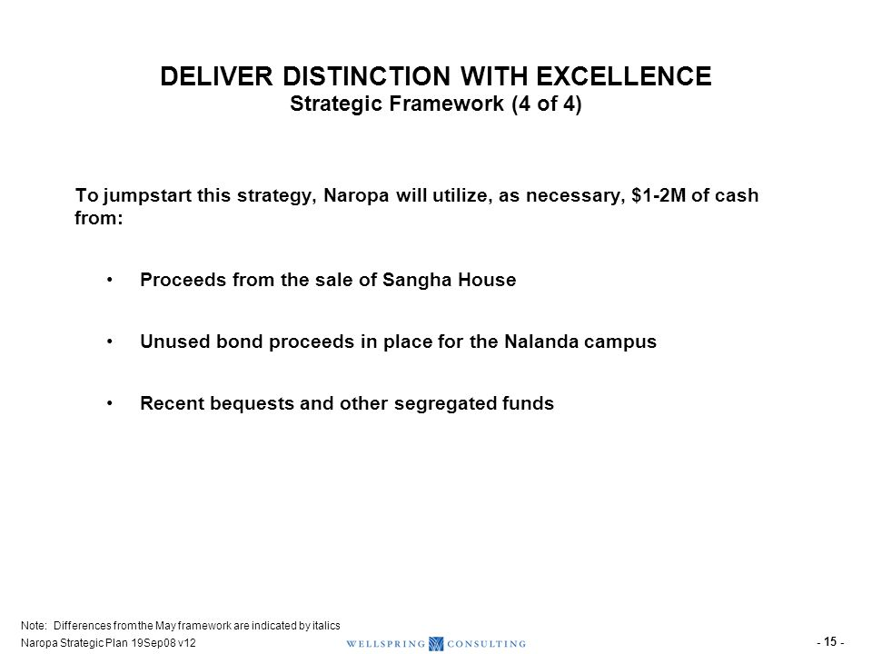 Naropa Strategic Plan 19Sep08 v12 - 15 - DELIVER DISTINCTION WITH EXCELLENCE Strategic Framework (4 of 4) To jumpstart this strategy, Naropa will util