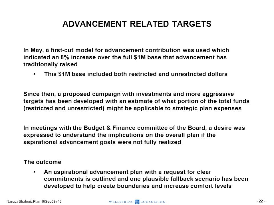 Naropa Strategic Plan 19Sep08 v12 - 22 - ADVANCEMENT RELATED TARGETS In May, a first-cut model for advancement contribution was used which indicated a