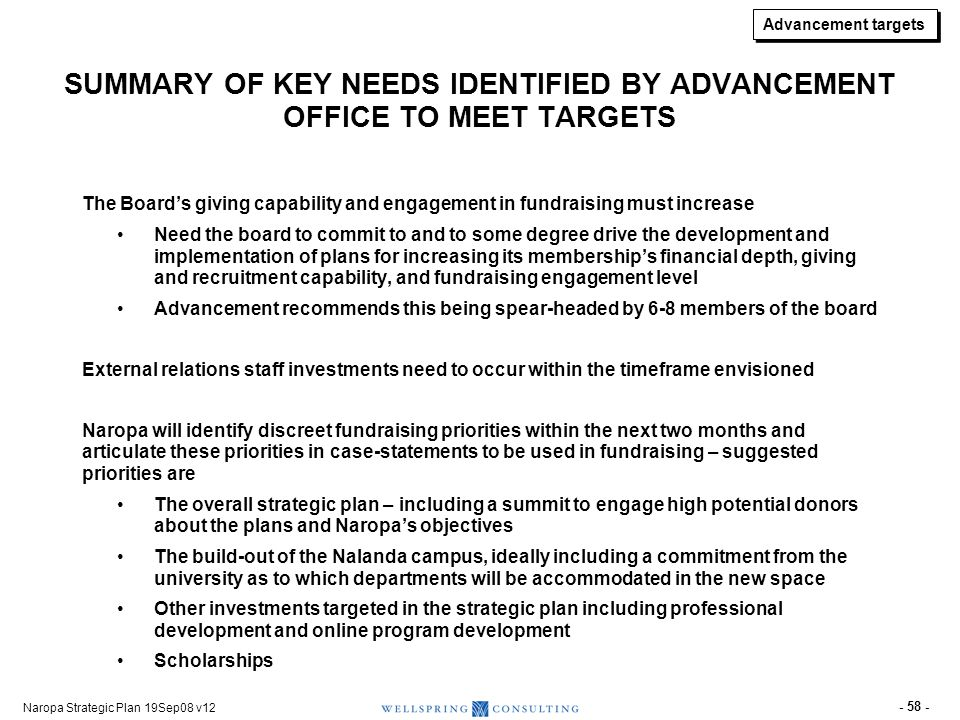 Naropa Strategic Plan 19Sep08 v12 - 58 - SUMMARY OF KEY NEEDS IDENTIFIED BY ADVANCEMENT OFFICE TO MEET TARGETS The Boards giving capability and engage