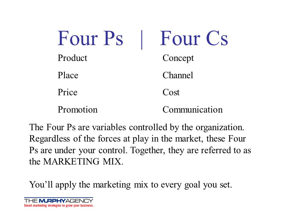 Four Ps | Four Cs Product Concept Place Channel Price Cost Promotion Communication The Four Ps are variables controlled by the organization.