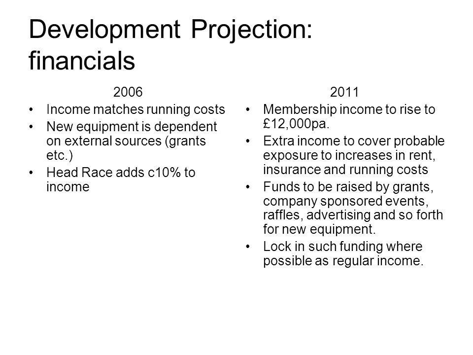 Development Projection: financials 2006 Income matches running costs New equipment is dependent on external sources (grants etc.) Head Race adds c10% to income 2011 Membership income to rise to £12,000pa.