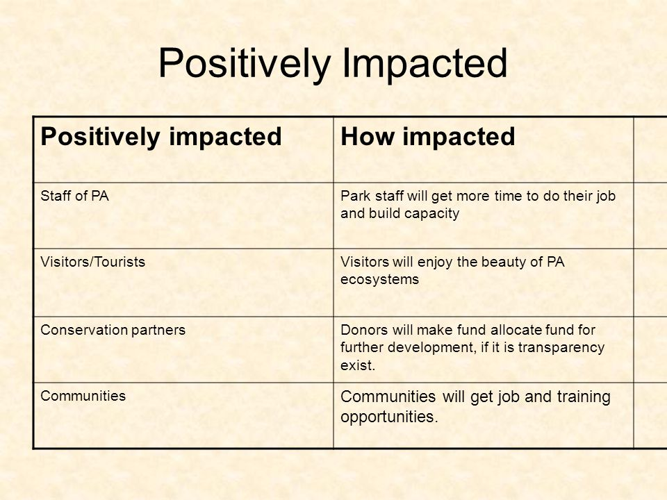 Positively Impacted Positively impactedHow impacted Staff of PAPark staff will get more time to do their job and build capacity Visitors/TouristsVisitors will enjoy the beauty of PA ecosystems Conservation partnersDonors will make fund allocate fund for further development, if it is transparency exist.