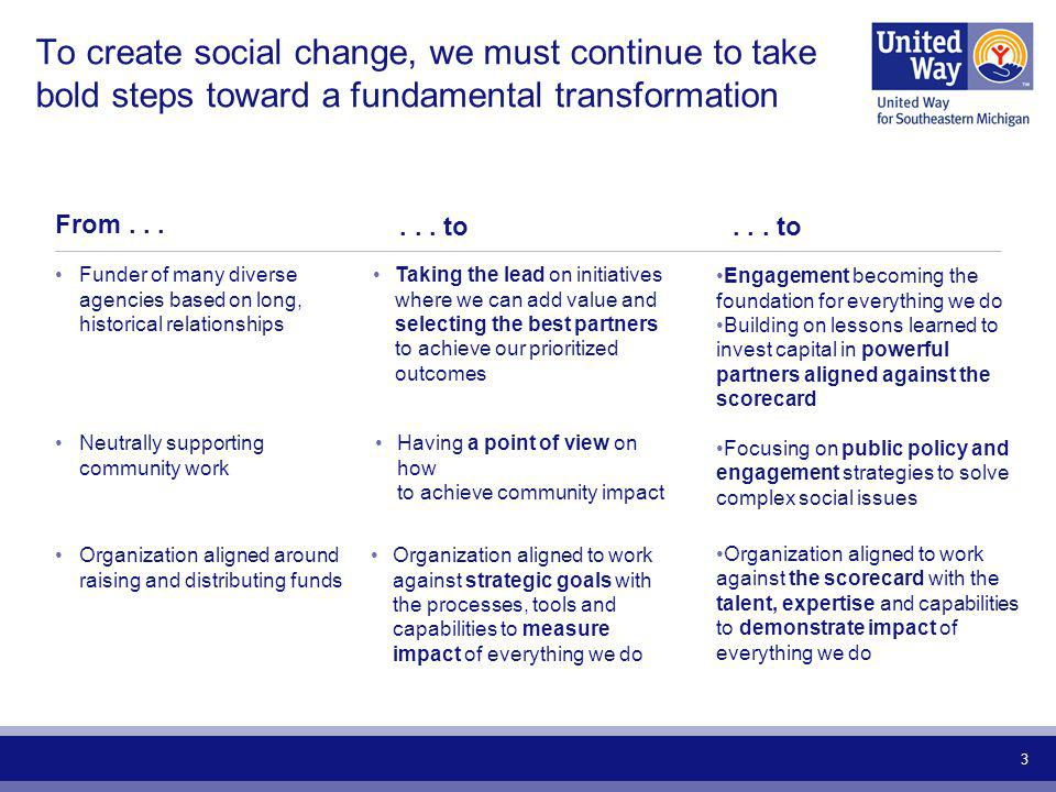 3 To create social change, we must continue to take bold steps toward a fundamental transformation From...... to... to Funder of many diverse agencies