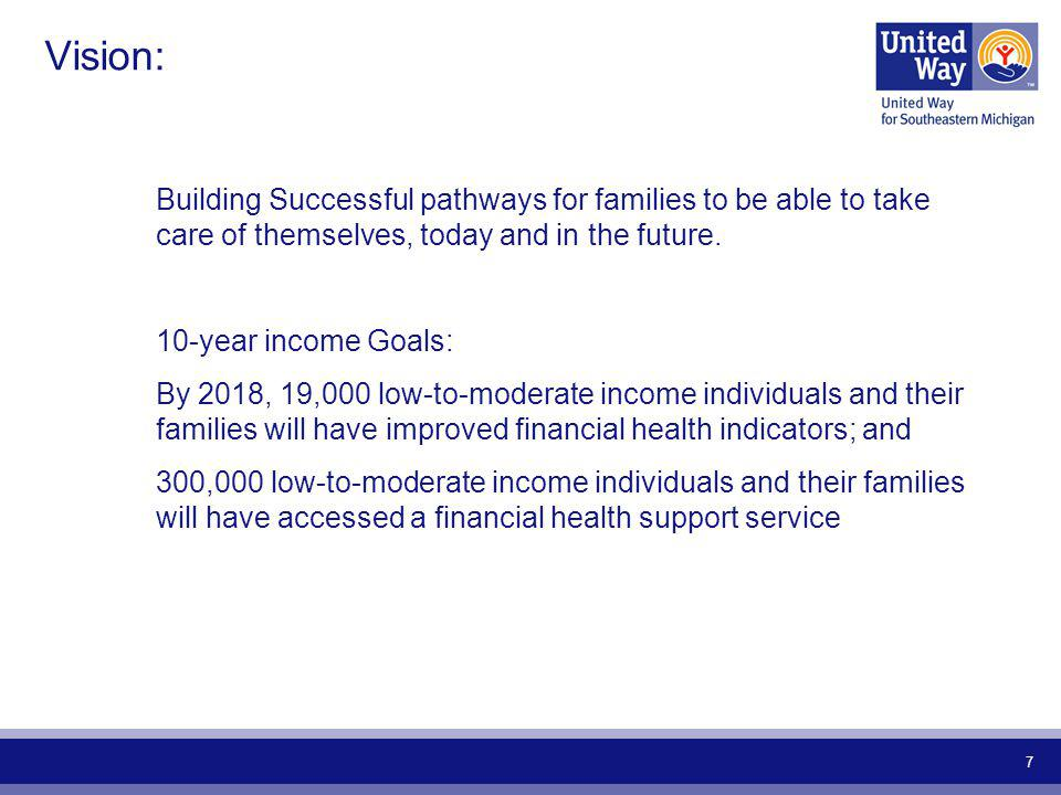 7 Vision: Building Successful pathways for families to be able to take care of themselves, today and in the future.