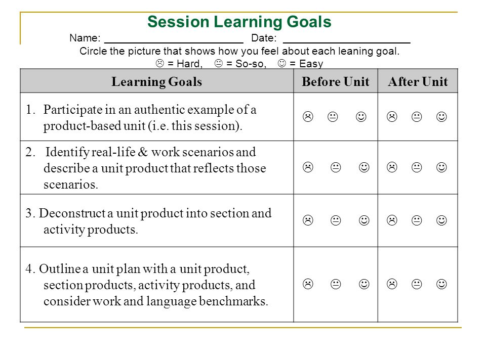 Session Learning Goals Name: _______________________ Date: _____________________ Circle the picture that shows how you feel about each leaning goal.