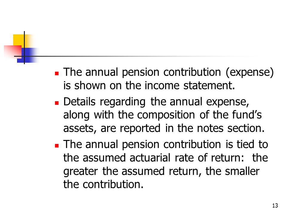 13 The annual pension contribution (expense) is shown on the income statement. Details regarding the annual expense, along with the composition of the