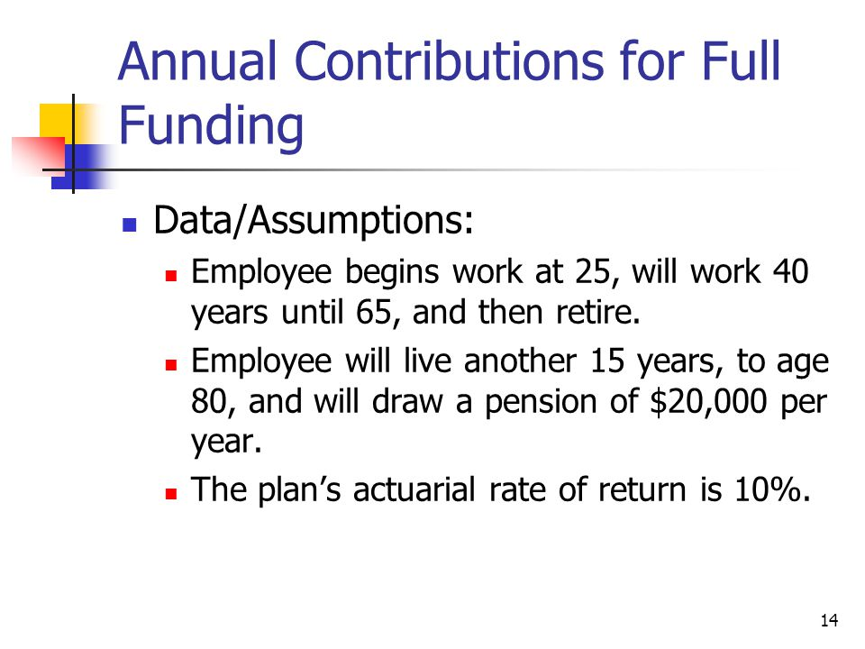 14 Annual Contributions for Full Funding Data/Assumptions: Employee begins work at 25, will work 40 years until 65, and then retire.