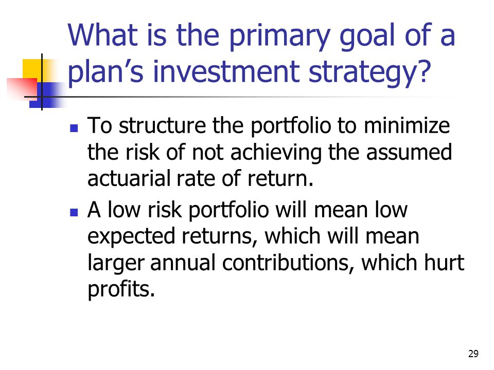 29 What is the primary goal of a plans investment strategy? To structure the portfolio to minimize the risk of not achieving the assumed actuarial rat