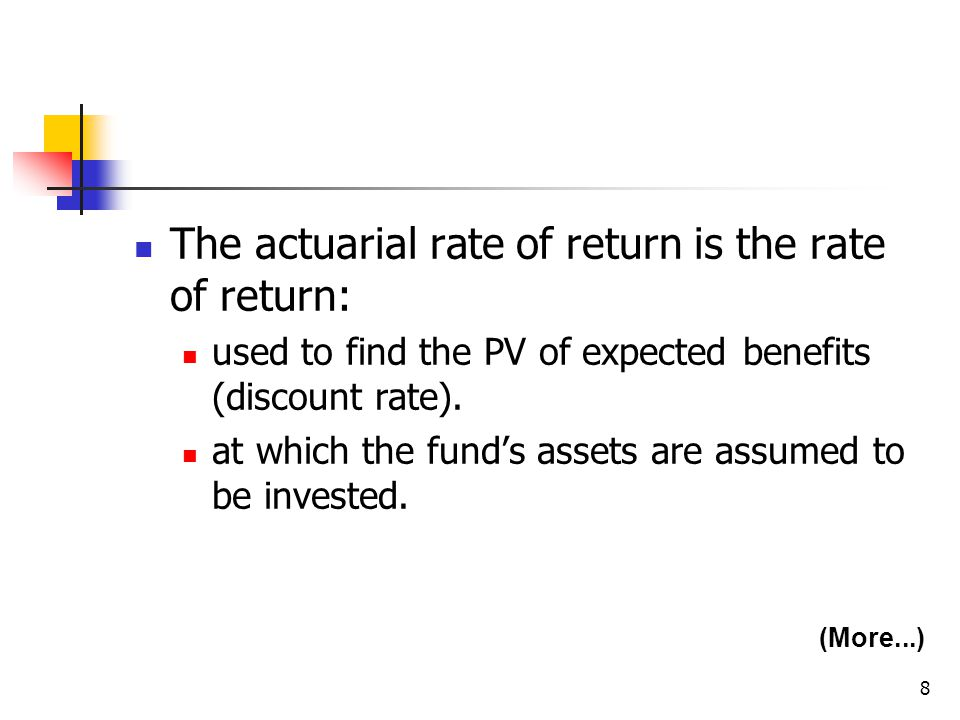 8 The actuarial rate of return is the rate of return: used to find the PV of expected benefits (discount rate). at which the funds assets are assumed