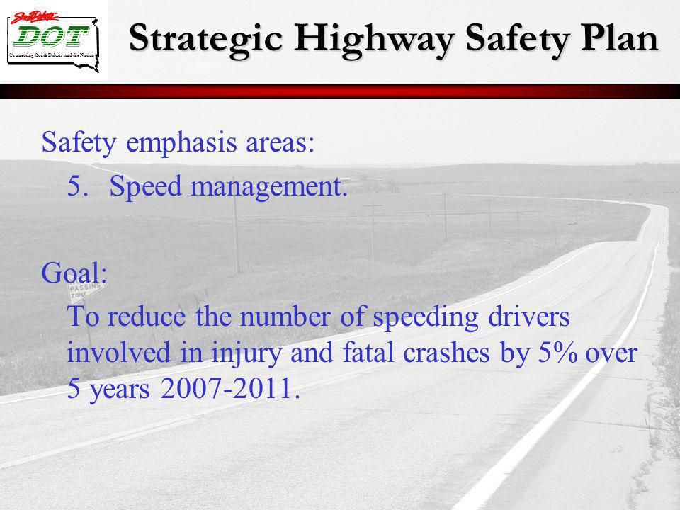 Strategic Highway Safety Plan Connecting South Dakota and the Nation Safety emphasis areas: 5.Speed management. Goal: To reduce the number of speeding