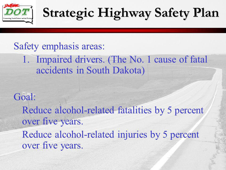 Strategic Highway Safety Plan Connecting South Dakota and the Nation Safety emphasis areas: 1.