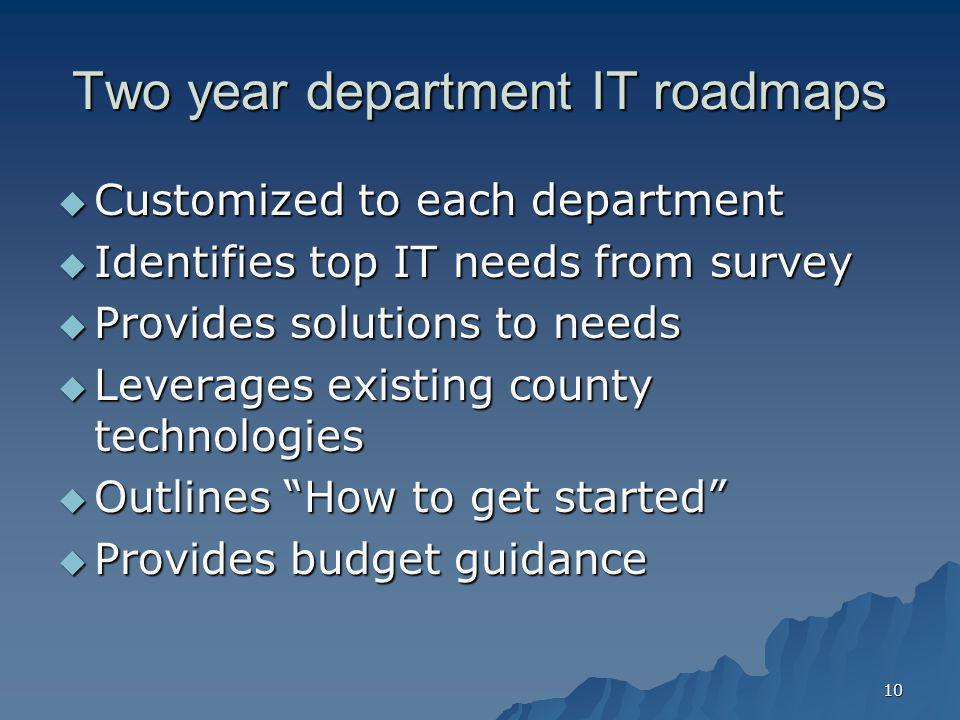 10 Two year department IT roadmaps Customized to each department Customized to each department Identifies top IT needs from survey Identifies top IT needs from survey Provides solutions to needs Provides solutions to needs Leverages existing county technologies Leverages existing county technologies Outlines How to get started Outlines How to get started Provides budget guidance Provides budget guidance